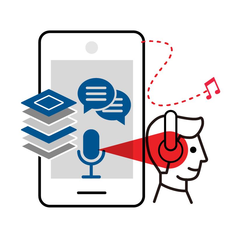 一般規格: 語音導覽系統logo圖