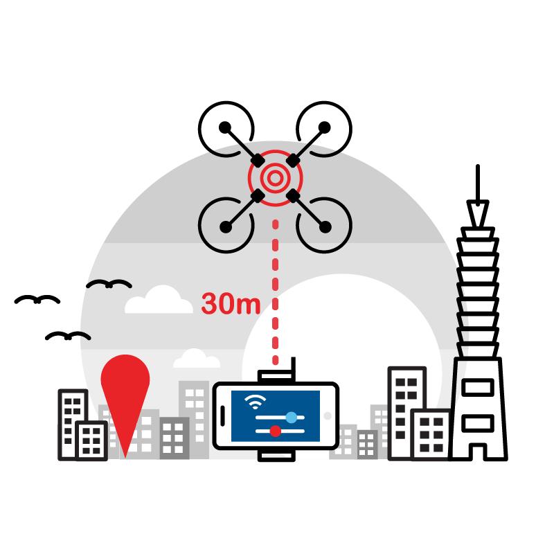 一般規格: 無人機系統-四軸無人機logo圖